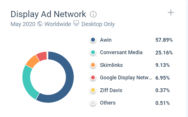 oneplus affiliate netowork