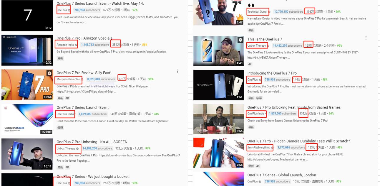 oneplus youtube views 2019.5.16